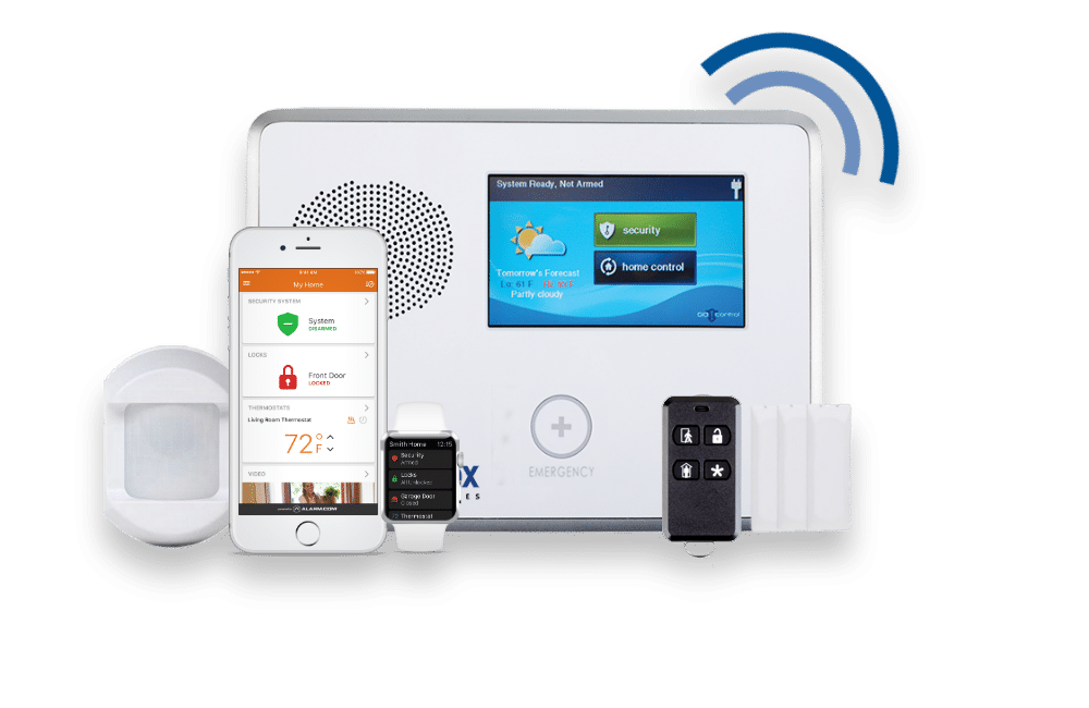 Home Security Packages Amp Equipment Fort Knox Security